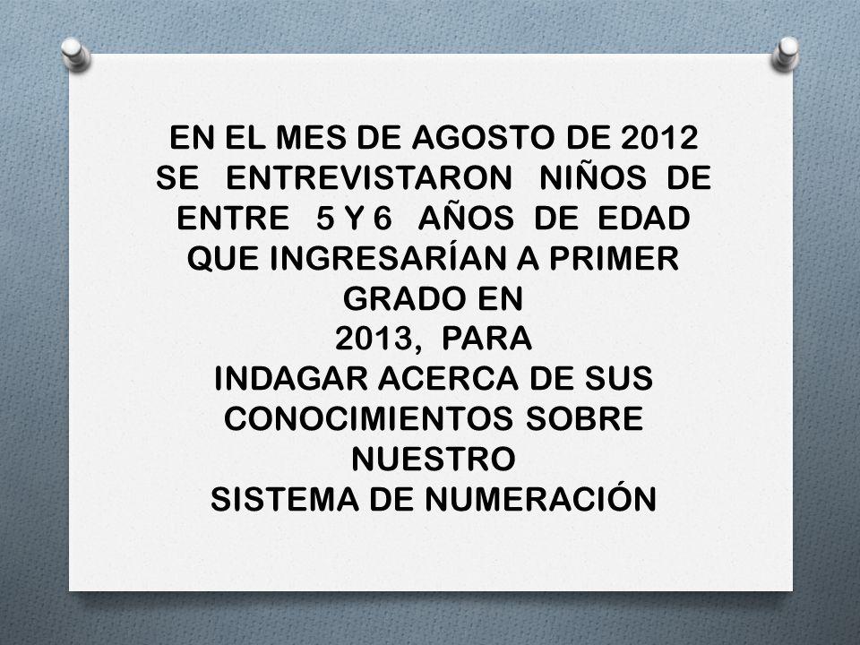 EN EL MES DE AGOSTO DE 2012 SE ENTREVISTARON NIÑOS DE ENTRE 5 Y 6 AÑOS DE EDAD QUE INGRESARÍAN A PRIMER GRADO EN 2013, PARA INDAGAR ACERCA DE SUS CONO