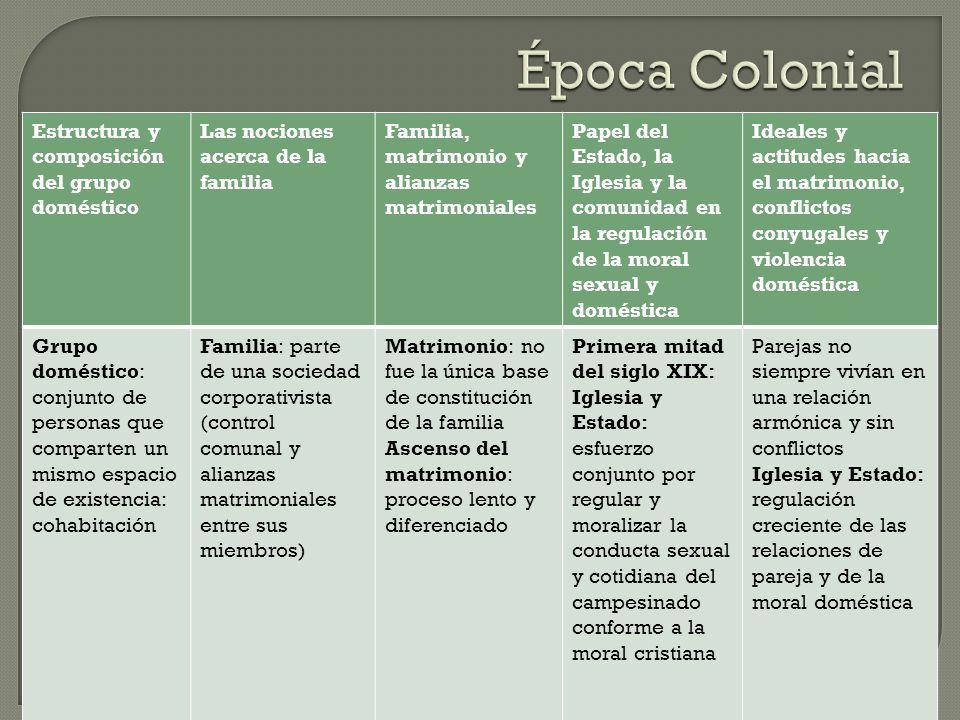 Estructura y composición del grupo doméstico Las nociones acerca de la familia Familia, matrimonio y alianzas matrimoniales Papel del Estado, la Igles