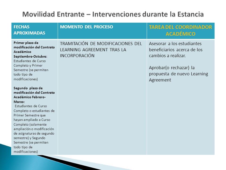 FECHAS APROXIMADAS MOMENTO DEL PROCESO TAREA DEL COORDINADOR ACADÉMICO Primer plazo de modificación del Contrato Académico Septiembre-Octubre: Estudia