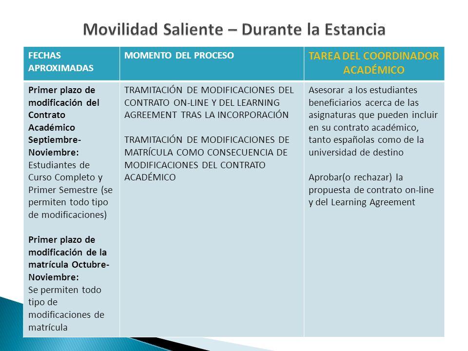 FECHAS APROXIMADAS MOMENTO DEL PROCESO TAREA DEL COORDINADOR ACADÉMICO Primer plazo de modificación del Contrato Académico Septiembre- Noviembre: Estu