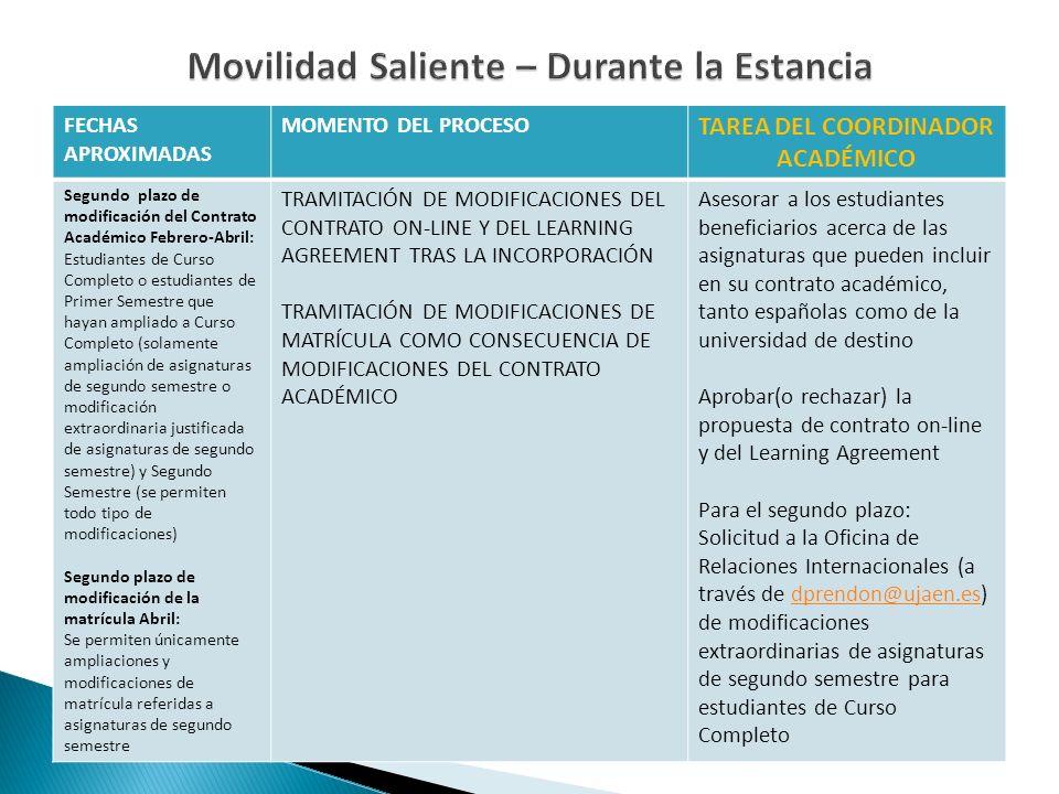FECHAS APROXIMADAS MOMENTO DEL PROCESO TAREA DEL COORDINADOR ACADÉMICO Segundo plazo de modificación del Contrato Académico Febrero-Abril: Estudiantes