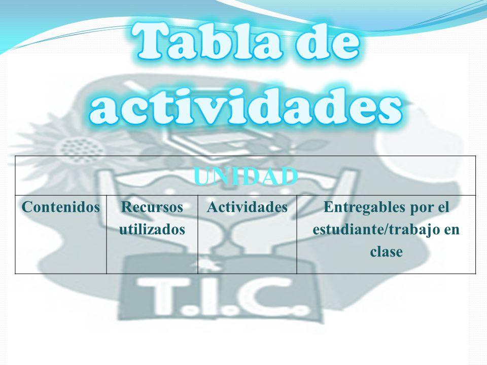 Multimedia Sharing (compartir multimedia) Almacenar y compartir contenido multimedial por los usuarios.