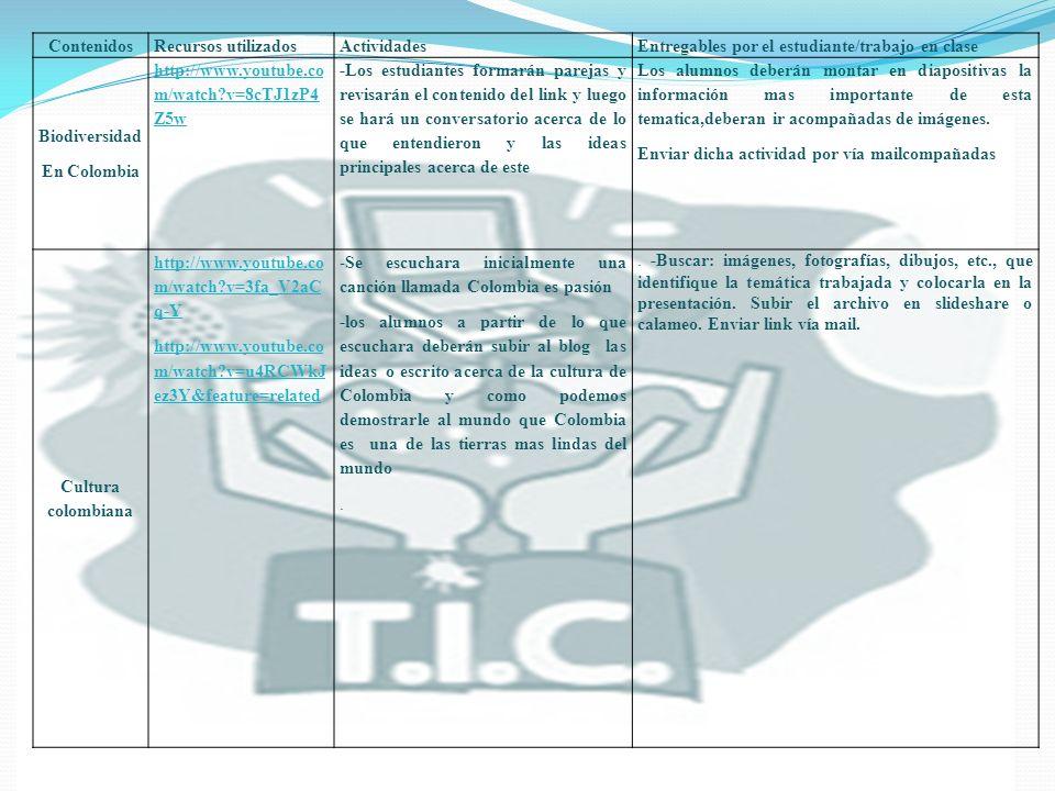 UNIDAD 1: GENERALIDADES Contenidos Recursos utilizadosActividadesEntregables por el estudiante/trabajo en clase Historia Colombia http://www.youtube.com/wa tch?v=86N5L6xhIS0&featur e=related Power point -Los estudiantes formarán parejas y revisarán el contenido del link y discutirán acerca de lo visto y deberán realizar un resumen y montarlo en diapositivas.