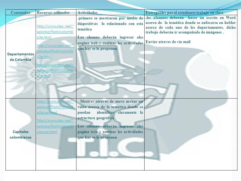 Contenidos Recursos utilizadosActividadesEntregables por el estudiante/trabajo en clase Biodiversidad En Colombia http://www.youtube.co m/watch?v=8cTJ1zP4 Z5w -Los estudiantes formarán parejas y revisarán el contenido del link y luego se hará un conversatorio acerca de lo que entendieron y las ideas principales acerca de este Los alumnos deberán montar en diapositivas la información mas importante de esta tematica,deberan ir acompañadas de imágenes.