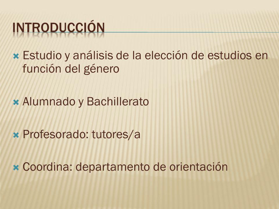 Estudio y análisis de la elección de estudios en función del género Alumnado y Bachillerato Profesorado: tutores/a Coordina: departamento de orientaci