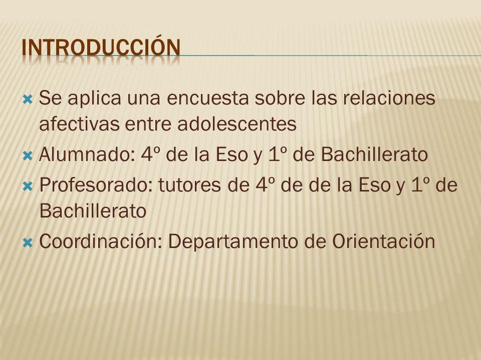 Se aplica una encuesta sobre las relaciones afectivas entre adolescentes Alumnado: 4º de la Eso y 1º de Bachillerato Profesorado: tutores de 4º de de