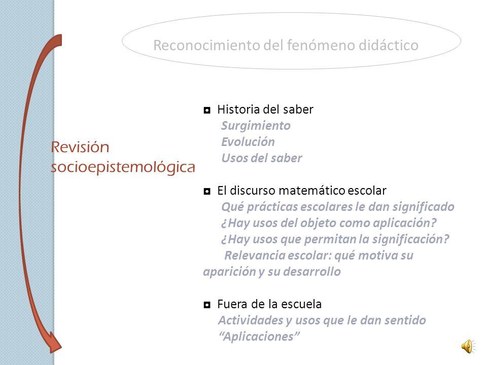 Revisión socioepistemológica Desarrollo intencional de las prácticas El papel de las prácticas + Profesor + Variables internas y externas