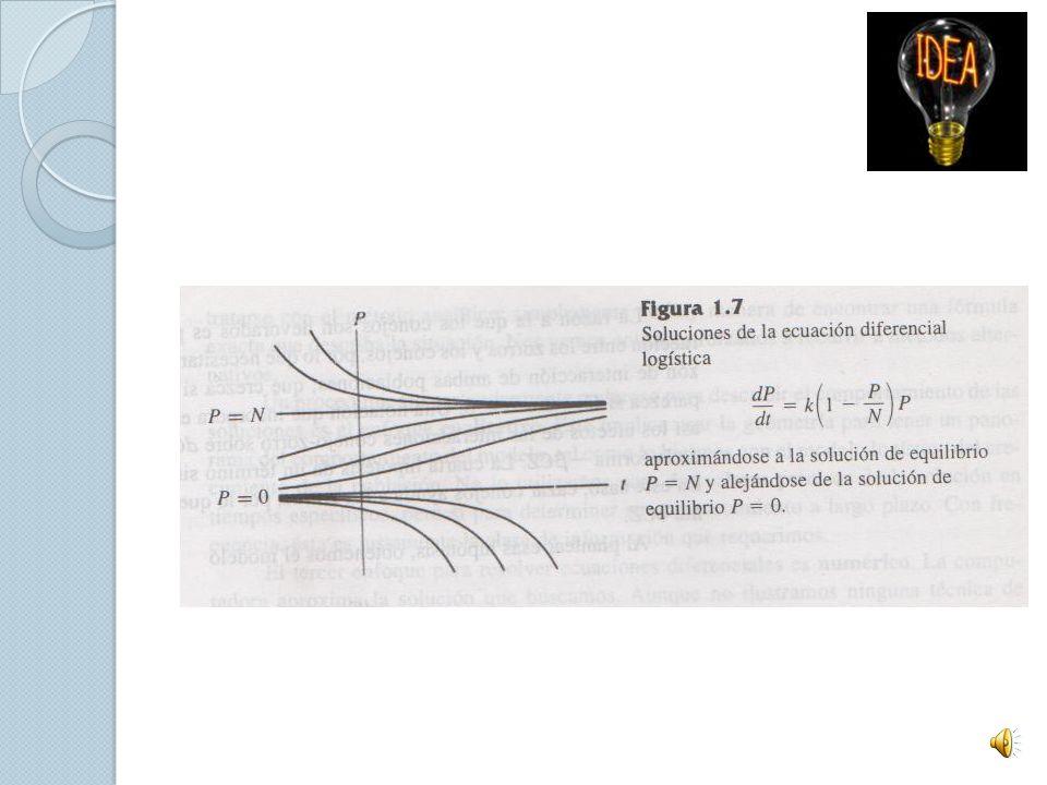 2. El uso de las gráficas HIPÓTESIS FUNDAMENTAL …las gráficas son capaces de sustentar una argumentación; generan un lenguaje propio lo cual favorece