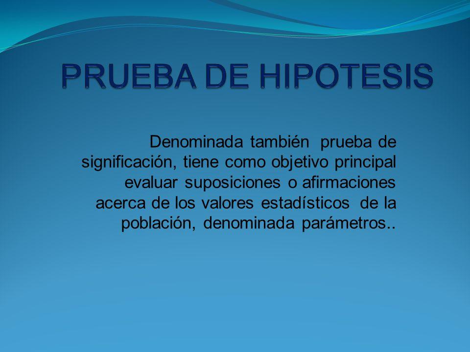 HIPOTESIS ESTADISTICA Es un supuesto acerca de un parámetro o de algún valor estadístico de una población.