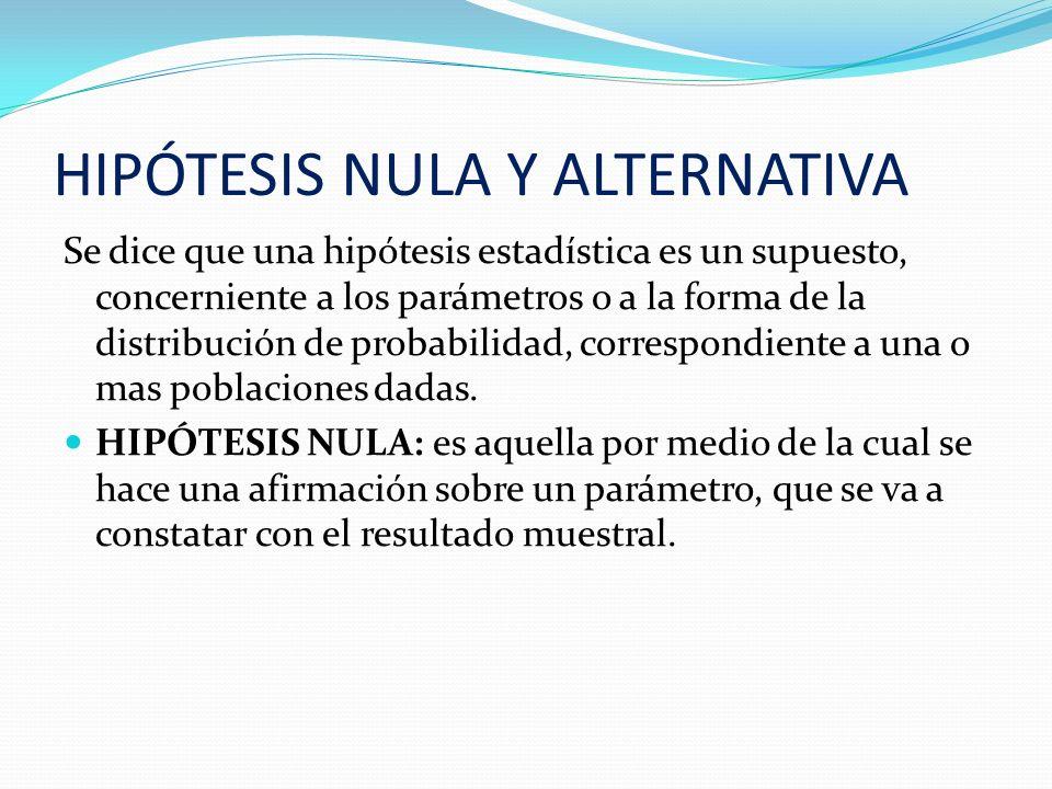 HIPÓTESIS NULA Y ALTERNATIVA HIPÓTESIS ALTERNATIVA: es toda aquella hipótesis que difiere de la hipótesis nula, es decir, ofrece una alternativa, afirmando que la hipótesis nula es falsa.