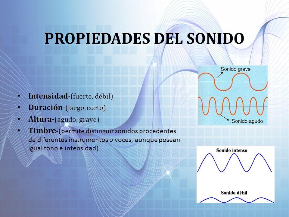 PROPIEDADES DEL SONIDO Intensidad -(fuerte, débil) Duración- (largo, corto) Altura- (agudo, grave) Timbre -( permite distinguir sonidos procedentes de
