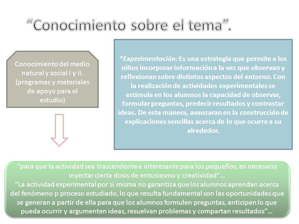 Conocimiento del medio natural y social I y II. (programas y materiales de apoyo para el estudio) *Experimentación: Es una estrategia que permite a lo