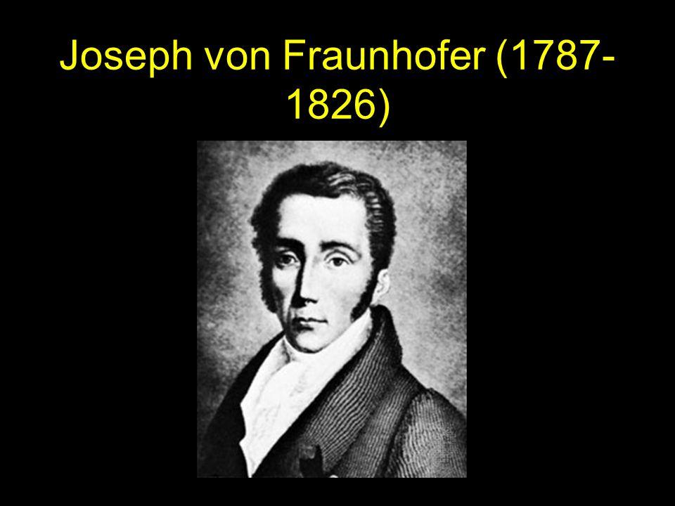 Joseph von Fraunhofer (1787- 1826)
