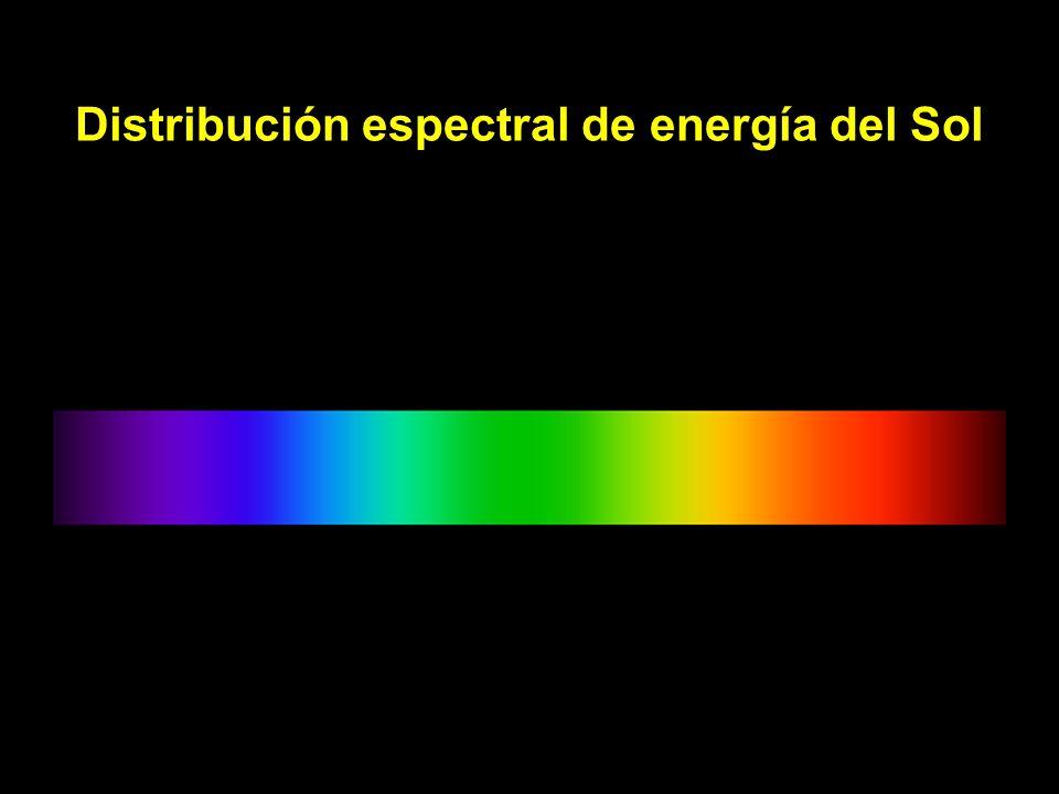 Distribución espectral de energía del Sol