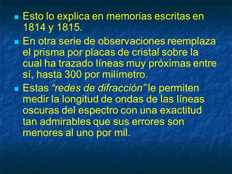 Esto lo explica en memorias escritas en 1814 y 1815. En otra serie de observaciones reemplaza el prisma por placas de cristal sobre la cual ha trazado