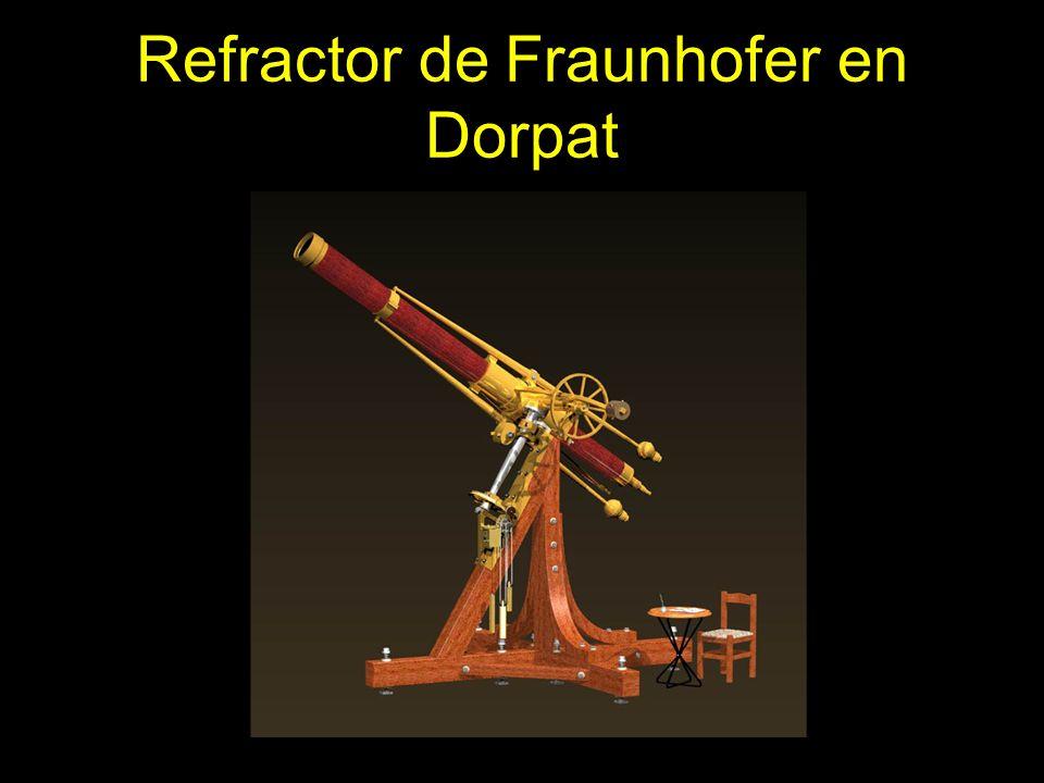 Refractor de Fraunhofer en Dorpat