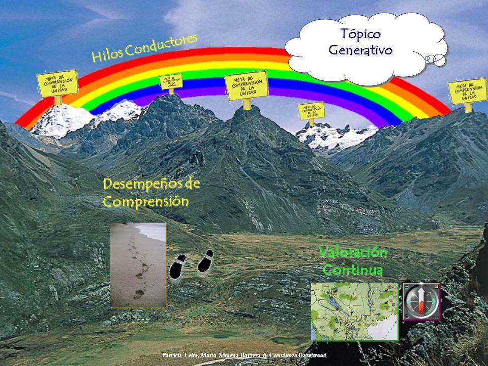 Hilos Conductores Hilos Conductores Valoración Continua Valoración Continua Tópico Generativo Tópico Generativo Tópico Generativo Tópico Generativo De