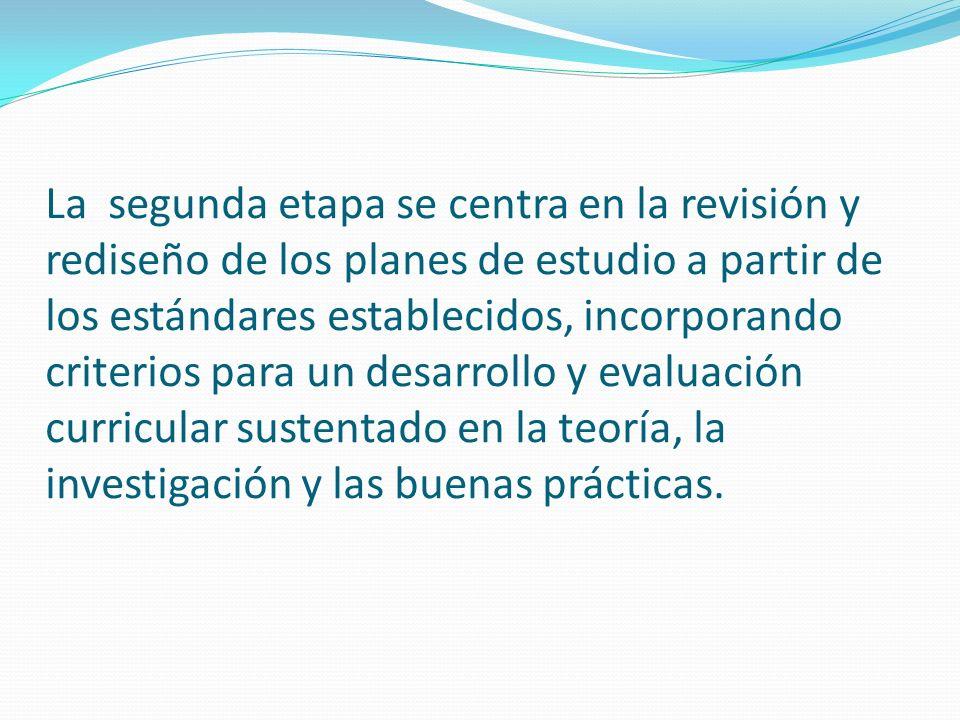 La segunda etapa se centra en la revisión y rediseño de los planes de estudio a partir de los estándares establecidos, incorporando criterios para un desarrollo y evaluación curricular sustentado en la teoría, la investigación y las buenas prácticas.