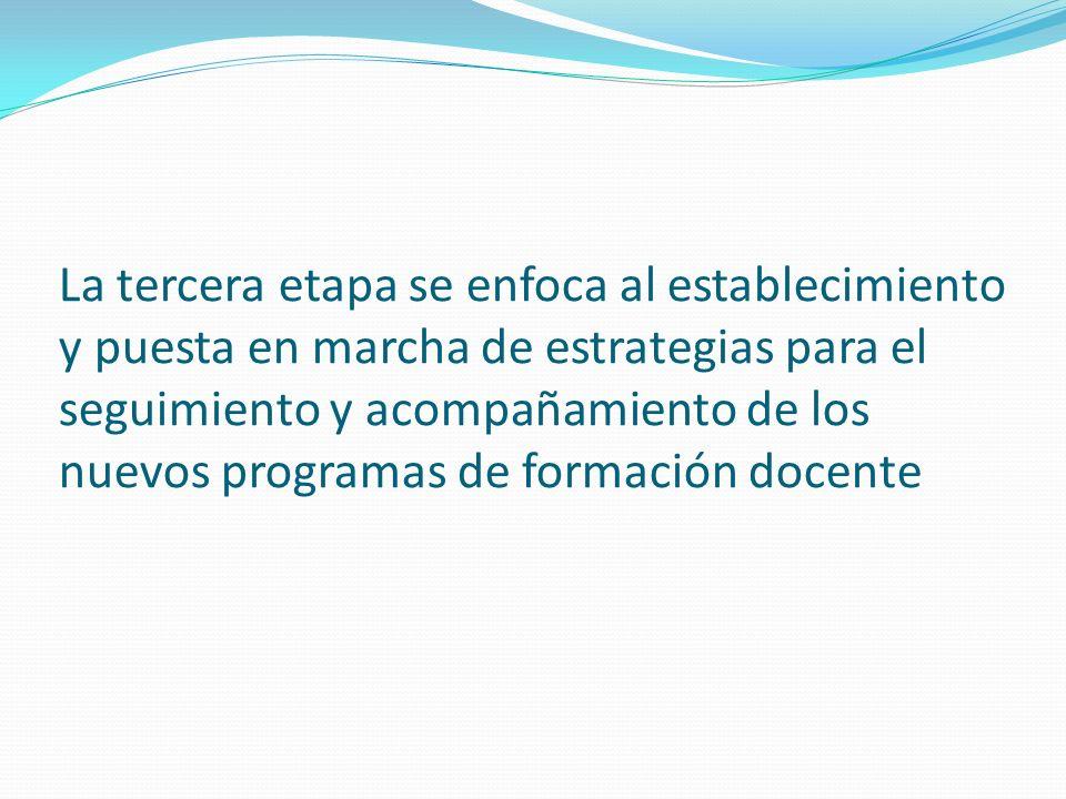 La tercera etapa se enfoca al establecimiento y puesta en marcha de estrategias para el seguimiento y acompañamiento de los nuevos programas de formación docente