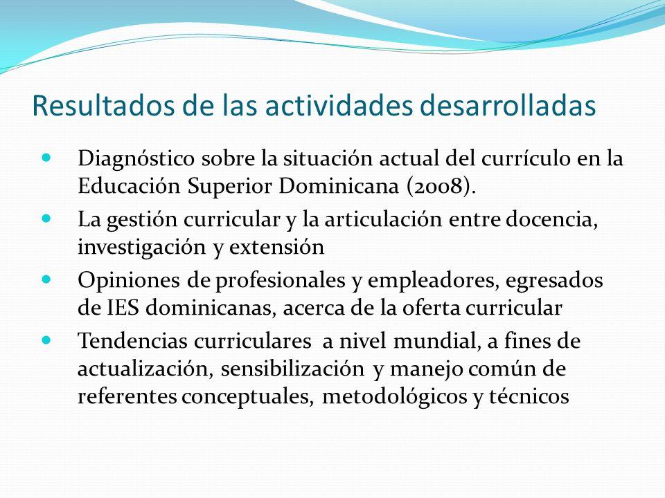 Resultados de las actividades desarrolladas Diagnóstico sobre la situación actual del currículo en la Educación Superior Dominicana (2008).