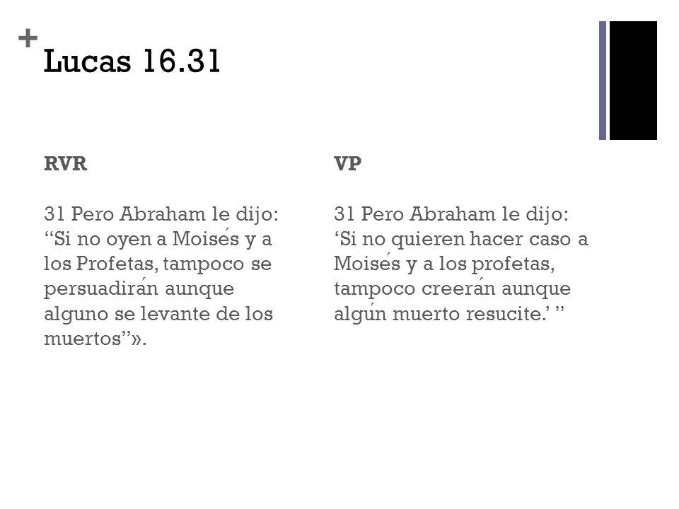 + Lucas 16.31 RVR 31 Pero Abraham le dijo: Si no oyen a Moises y a los Profetas, tampoco se persuadiran aunque alguno se levante de los muertos». VP 3