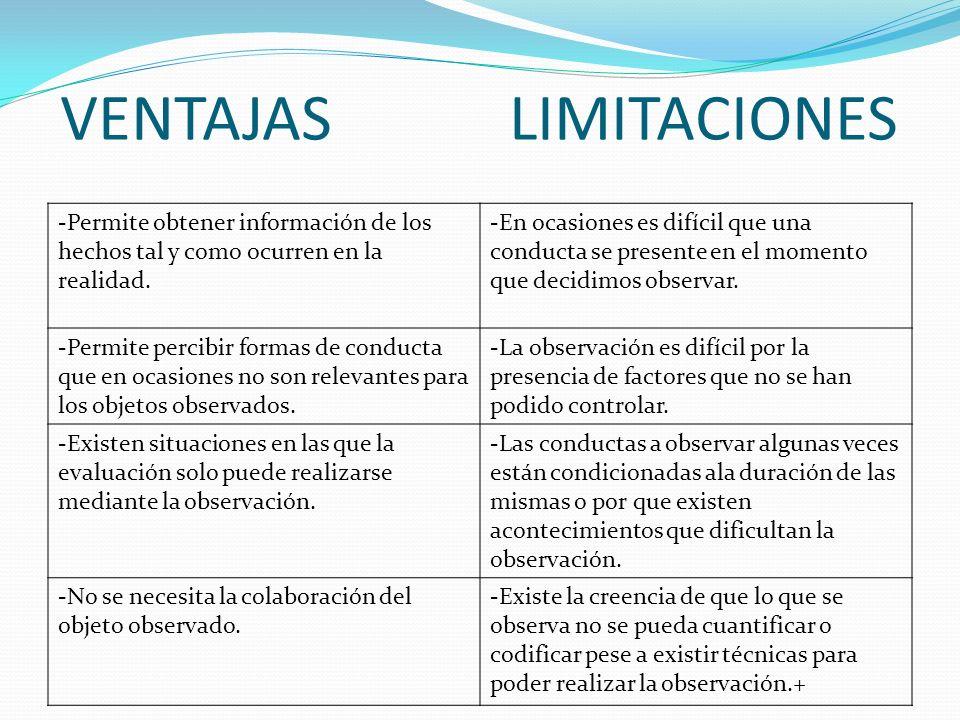 VENTAJAS LIMITACIONES -Permite obtener información de los hechos tal y como ocurren en la realidad. -En ocasiones es difícil que una conducta se prese