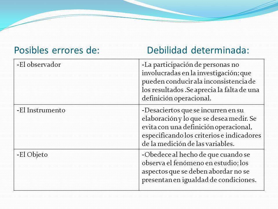 Posibles errores de: Debilidad determinada: -El observador-La participación de personas no involucradas en la investigación; que pueden conducir ala i