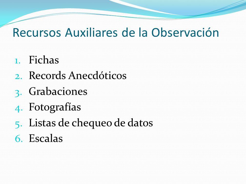 Recursos Auxiliares de la Observación 1. Fichas 2. Records Anecdóticos 3. Grabaciones 4. Fotografías 5. Listas de chequeo de datos 6. Escalas