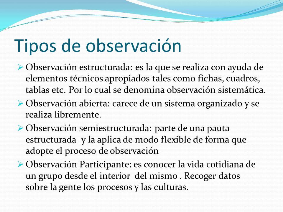 Tipos de observación Observación estructurada: es la que se realiza con ayuda de elementos técnicos apropiados tales como fichas, cuadros, tablas etc.