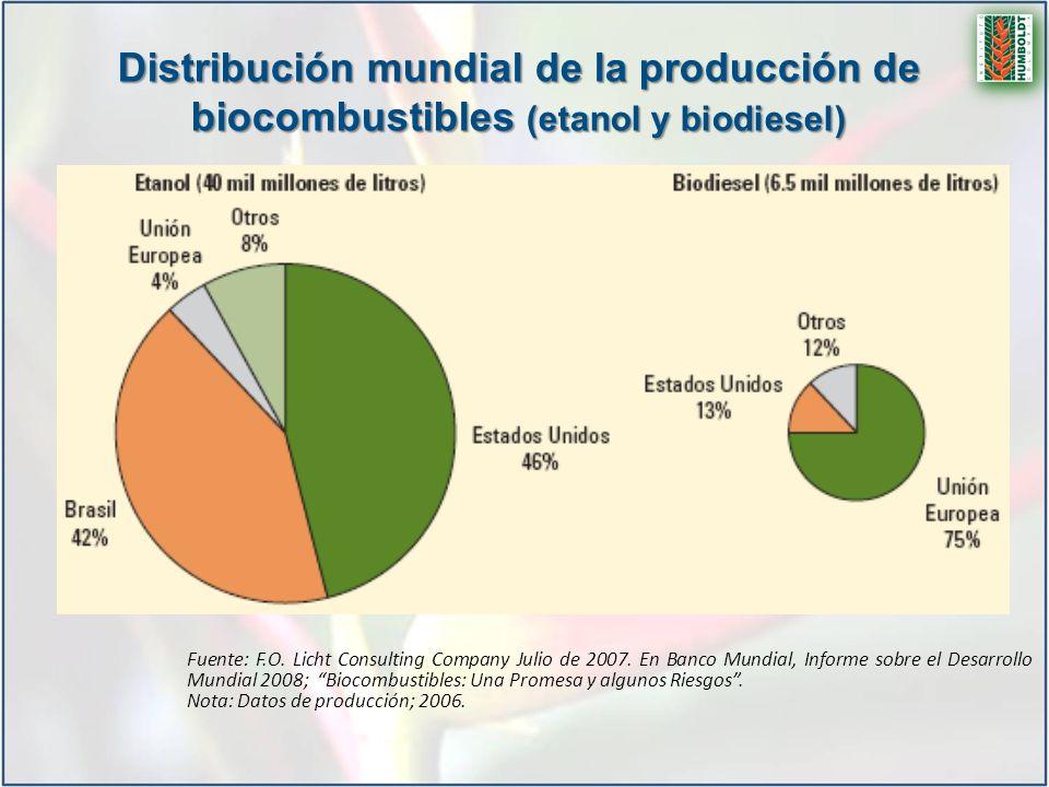 Distribución mundial de la producción de biocombustibles (etanol y biodiesel) Fuente: F.O. Licht Consulting Company Julio de 2007. En Banco Mundial, I