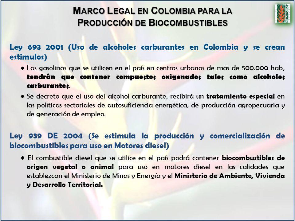 Ley 693 2001 (Uso de alcoholes carburantes en Colombia y se crean estímulos) Las gasolinas que se utilicen en el país en centros urbanos de más de 500.000 hab, tendrán que contener compuestos oxigenados tales como alcoholes carburantes.