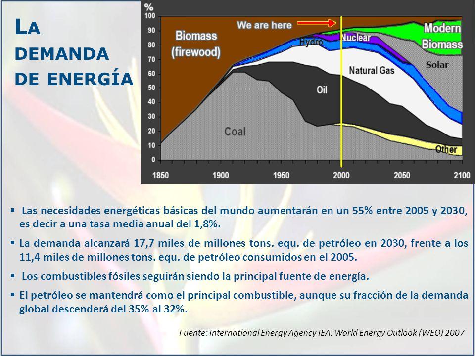L A DEMANDA DE ENERGÍA Las necesidades energéticas básicas del mundo aumentarán en un 55% entre 2005 y 2030, es decir a una tasa media anual del 1,8%.