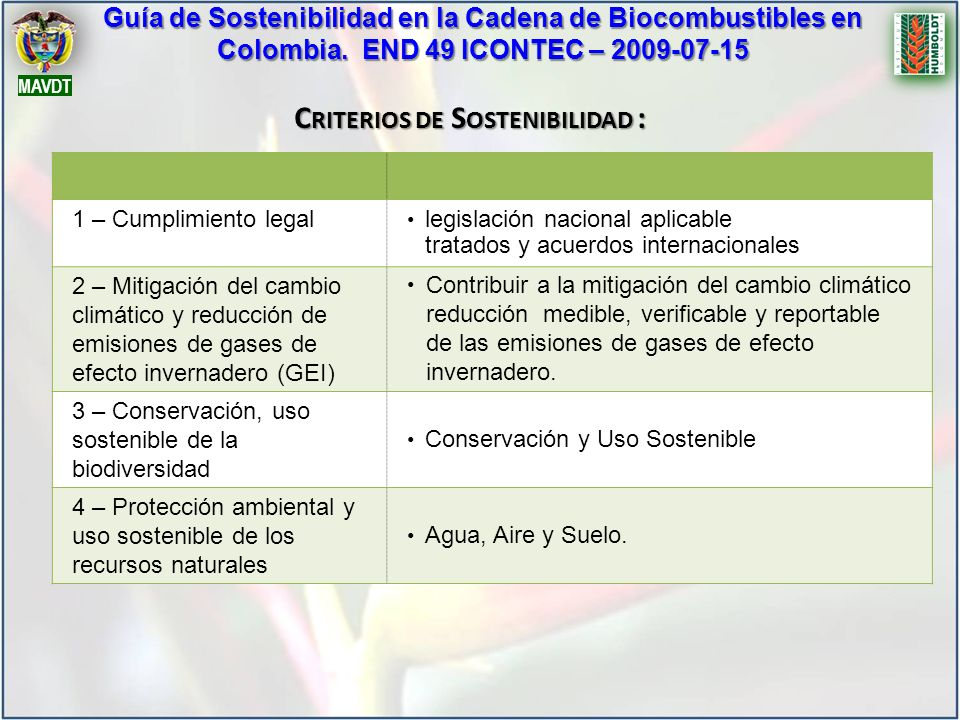 1 – Cumplimiento legal legislación nacional aplicable tratados y acuerdos internacionales 2 – Mitigación del cambio climático y reducción de emisiones
