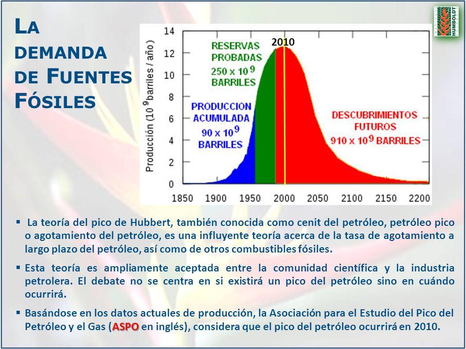 L A DEMANDA DE F UENTES F ÓSILES La teoría del pico de Hubbert, también conocida como cenit del petróleo, petróleo pico o agotamiento del petróleo, es