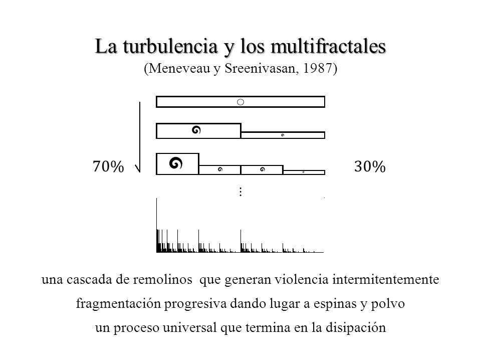 La turbulencia y los multifractales (Meneveau y Sreenivasan, 1987) una cascada de remolinos que generan violencia intermitentemente fragmentación progresiva dando lugar a espinas y polvo un proceso universal que termina en la disipación