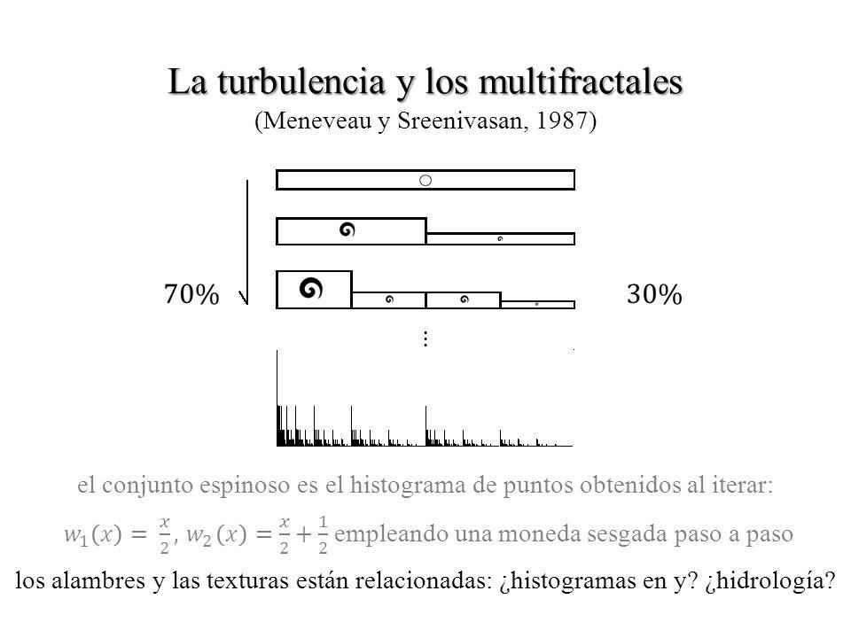 La turbulencia y los multifractales (Meneveau y Sreenivasan, 1987)