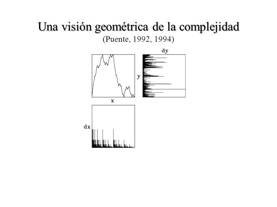 Una visión geométrica de la complejidad Una visión geométrica de la complejidad (Puente, 1992, 1994)