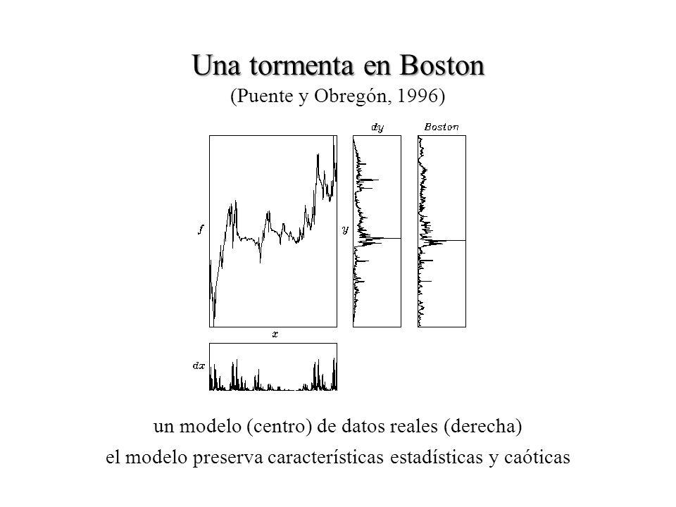 Una tormenta en Boston Una tormenta en Boston (Puente y Obregón, 1996) un modelo (centro) de datos reales (derecha) el modelo preserva características estadísticas y caóticas