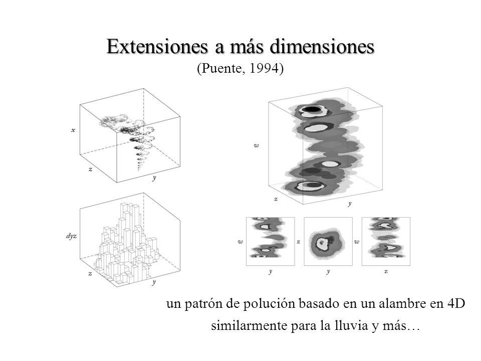 Extensiones a más dimensiones Extensiones a más dimensiones (Puente, 1994) un patrón de polución basado en un alambre en 4D similarmente para la lluvia y más…
