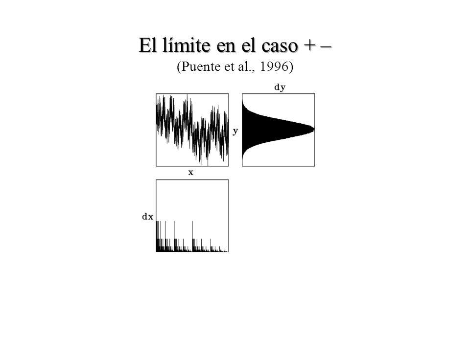 El límite en el caso + – El límite en el caso + – (Puente et al., 1996)