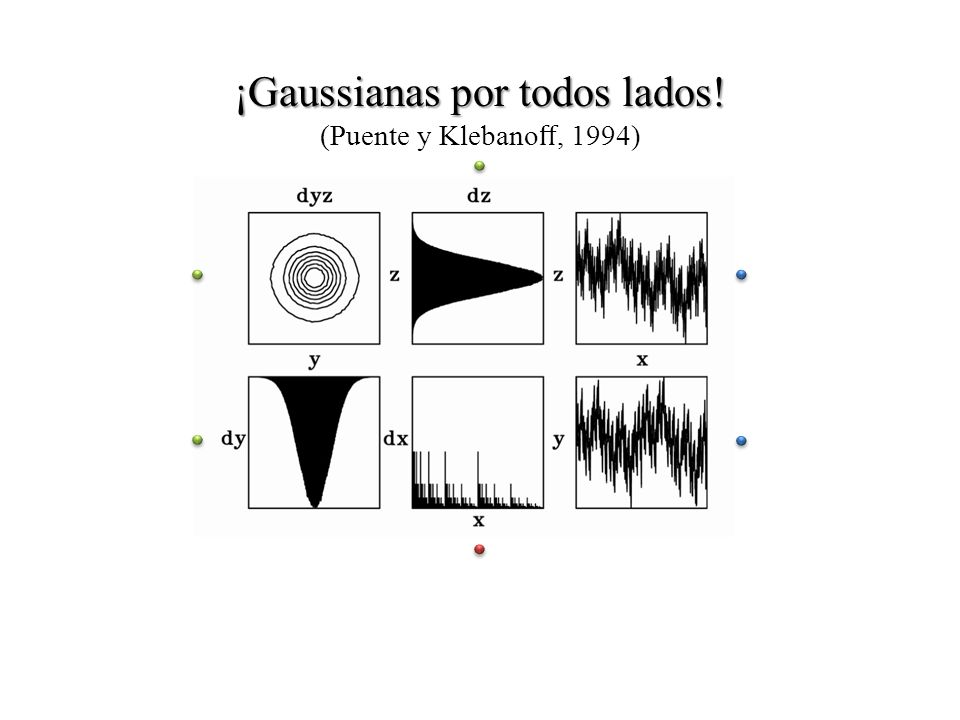 ¡Gaussianas por todos lados! ¡Gaussianas por todos lados! (Puente y Klebano, 1994)