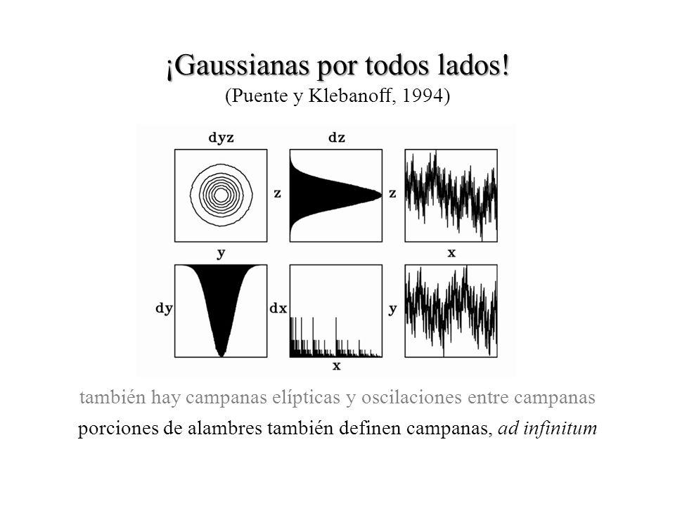 ¡Gaussianas por todos lados. ¡Gaussianas por todos lados.