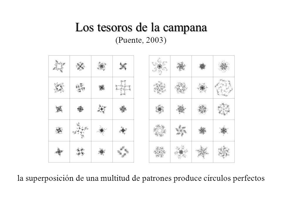la superposición de una multitud de patrones produce círculos perfectos