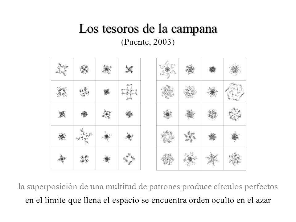 Los tesoros de la campana Los tesoros de la campana (Puente, 2003) la superposición de una multitud de patrones produce círculos perfectos en el límite que llena el espacio se encuentra orden oculto en el azar