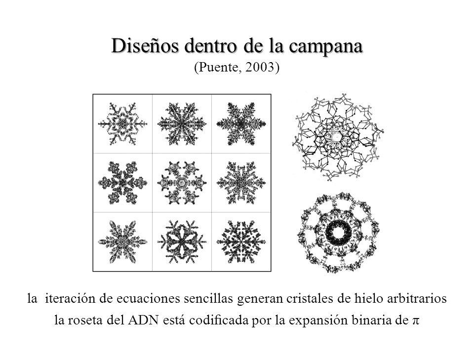 Diseños dentro de la campana Diseños dentro de la campana (Puente, 2003) la iteración de ecuaciones sencillas generan cristales de hielo arbitrarios la roseta del ADN está codicada por la expansión binaria de π