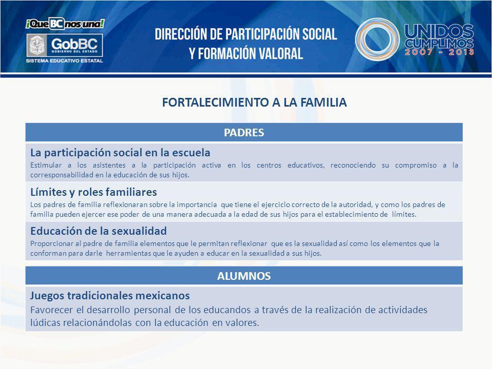 FORTALECIMIENTO A LA FAMILIA PADRES La participación social en la escuela Estimular a los asistentes a la participación activa en los centros educativ