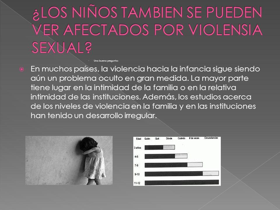 Una buena pregunta: En muchos países, la violencia hacia la infancia sigue siendo aún un problema oculto en gran medida.