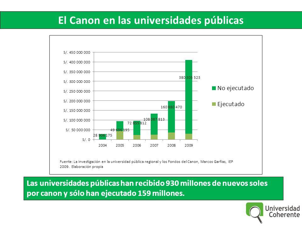 El Canon en las universidades públicas Las universidades públicas han recibido 930 millones de nuevos soles por canon y sólo han ejecutado 159 millone