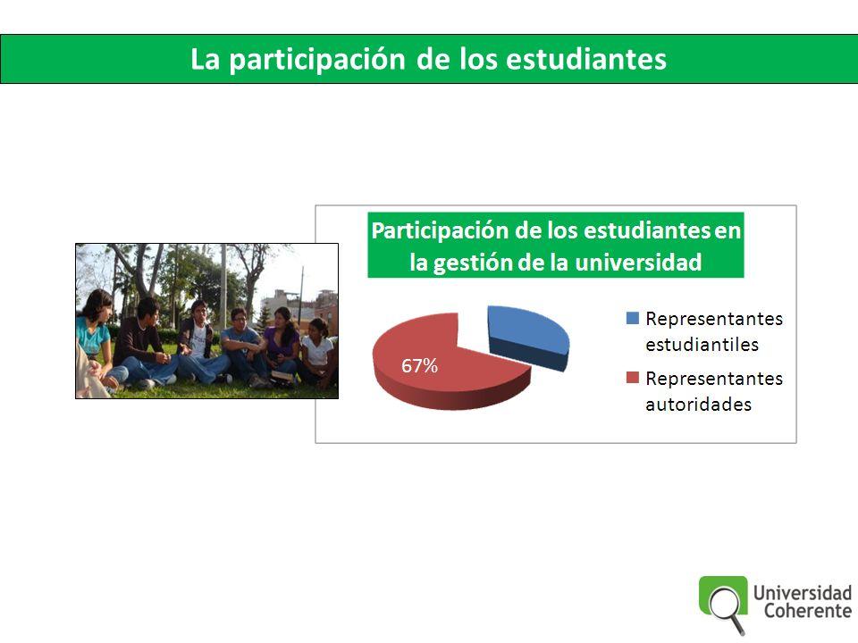 La participación de los estudiantes Tr an sp ar en cia