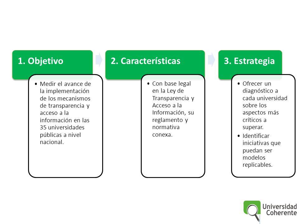 1. Objetivo Medir el avance de la implementación de los mecanismos de transparencia y acceso a la información en las 35 universidades públicas a nivel